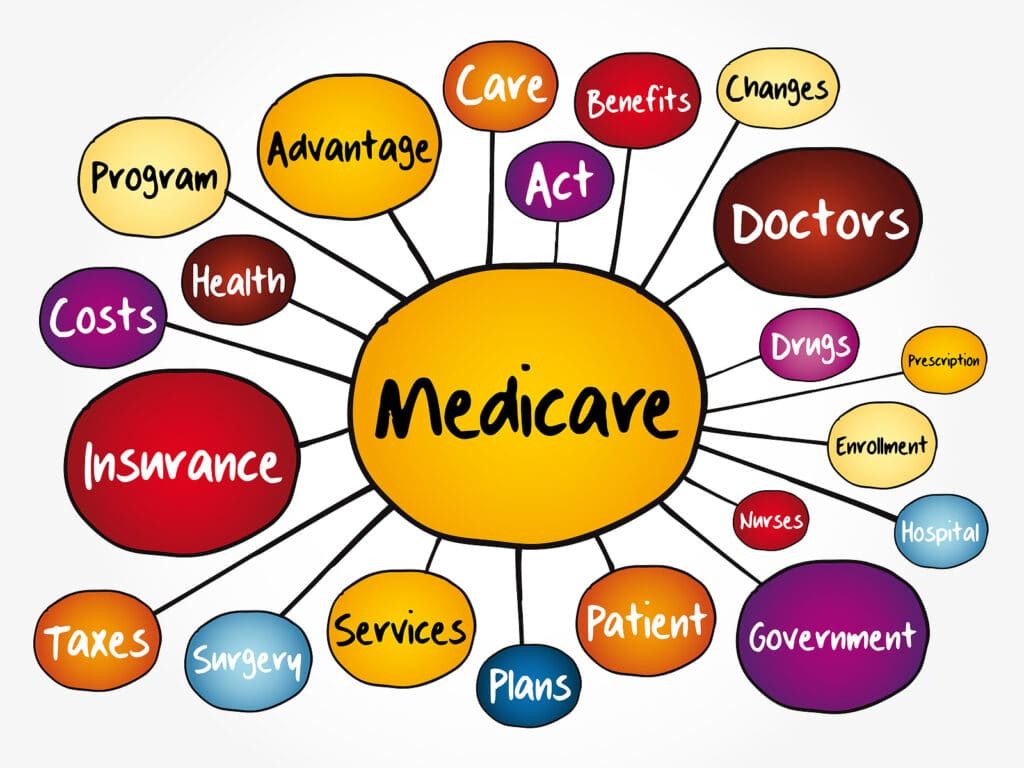 Private Duty Home Care Services that are covered by Medicare in Minneapolis, MN